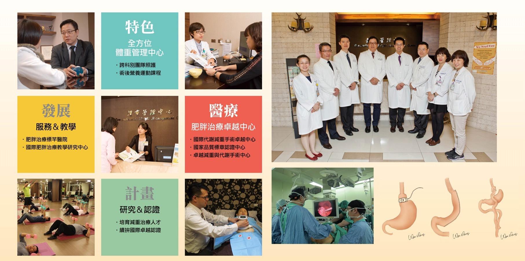 台北醫學院 - 王偉醫師